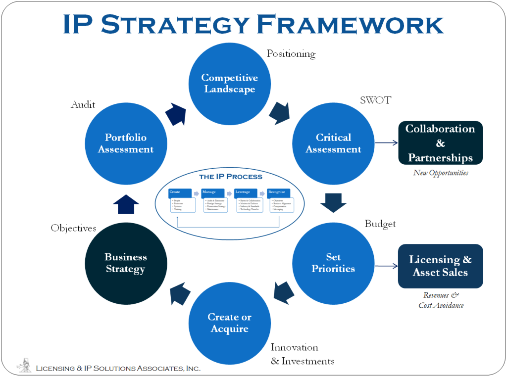 implementation strategies and desired outcomes Develop an implementation strategy for the application of the iso 20022 standard to us payment transactions 4  desired outcomes for speed, efficiency and safety .